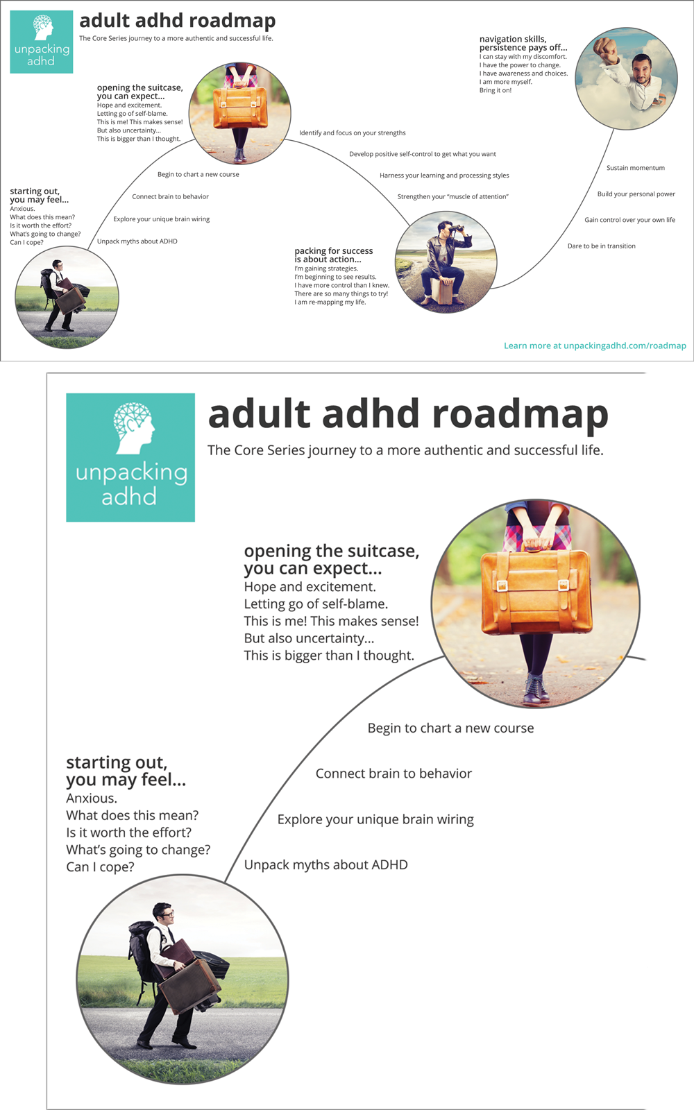 adult_adhd_roadmap_portfolio